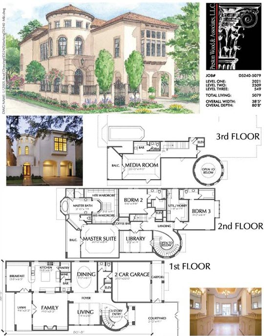 علائم کاربردی در نقشه کشی ساختمان