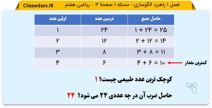 پاسخ مسئله 1 صفحه 3 ریاضی هفتم - کلاس درس