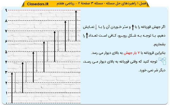پاسخ تمرین صفحه 2 ریاضی هفتم