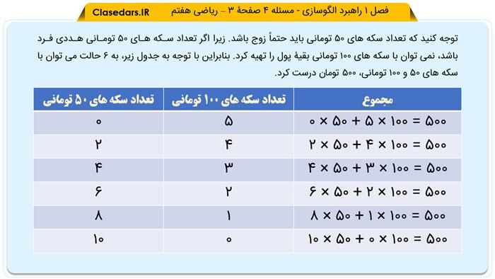 پاسخ مسئله 4 فصل 1 ریاضی هفتم - کلاس درس