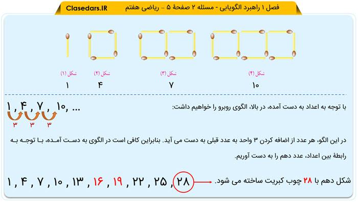 پاسخ مسئله 2 صفحه 5 ریاضی هفتم - کلاس درس