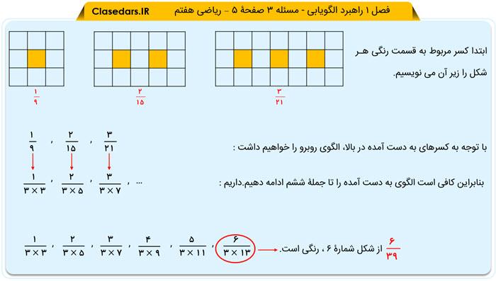 پاسخ مسئله 3 صفحه 5 ریاضی هفتم - کلاس درس