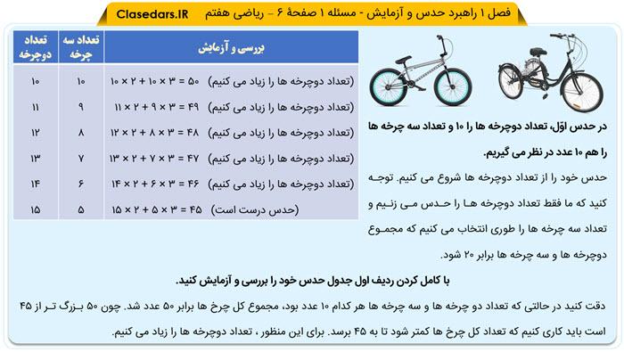 پاسخ مسئله 1 صفحه 6 ریاضی هفتم - کلاس درس